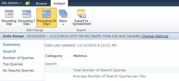 Search Usage Reports