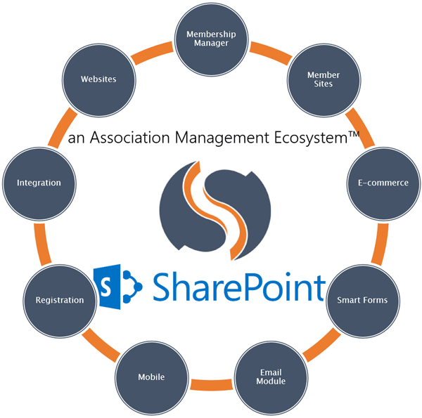 Association-Management-Software.png